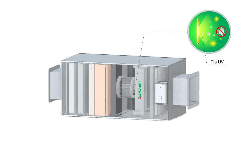 Máy lọc không khí Airsafe tích hợp tia UV
