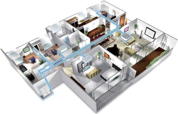 giải pháp khí sạch cho căn hộ biệt thự