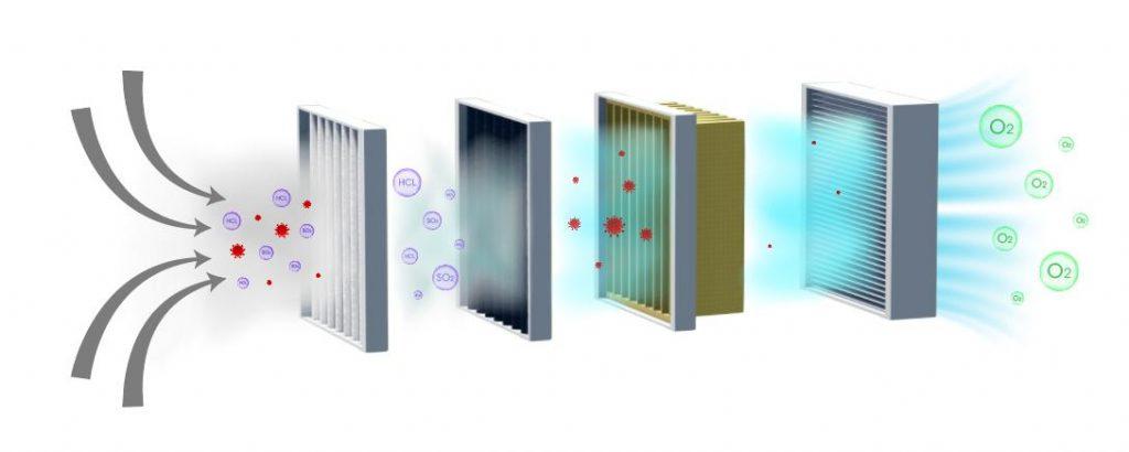 màng lọc không khí AirSafe
